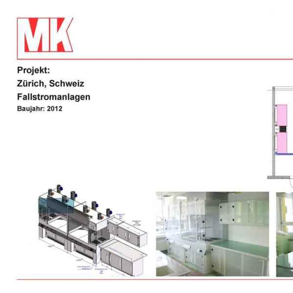 MK Zürich
